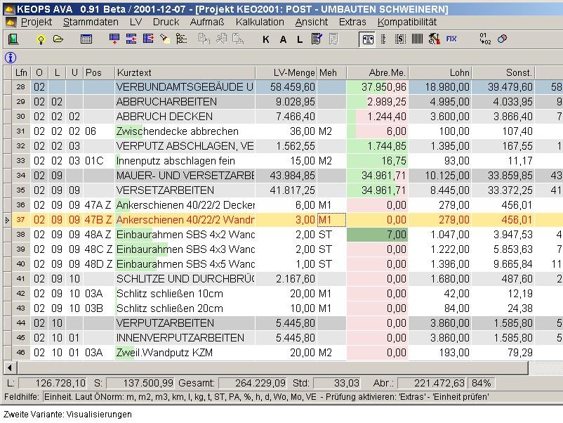 Leistungsverzeichnis SIS-KEOPS